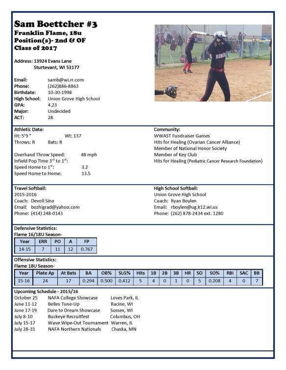 Sam Profile (18U-2016A)