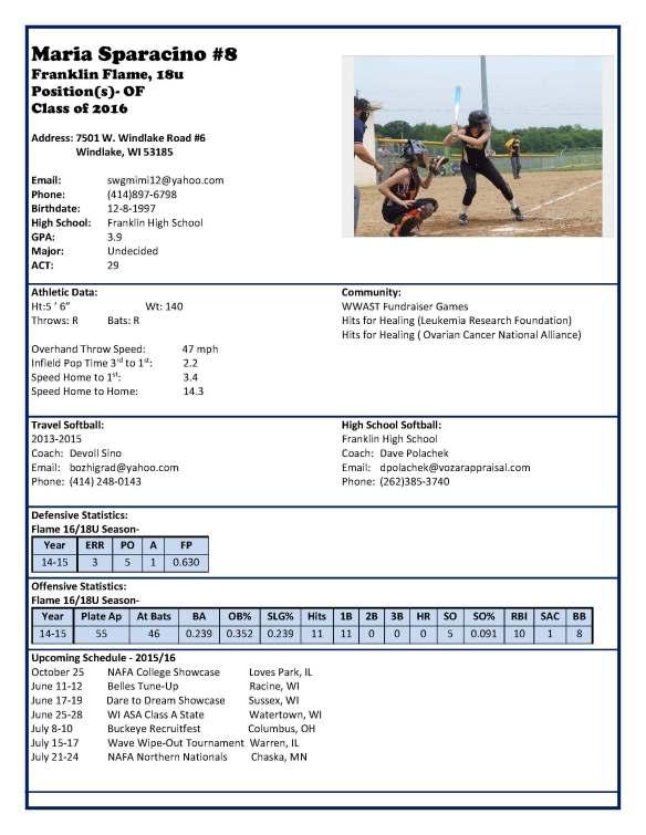 Maria Profile (18U-2016)